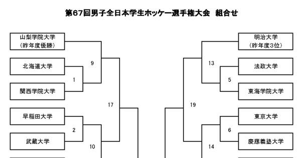 tournament_m1.91