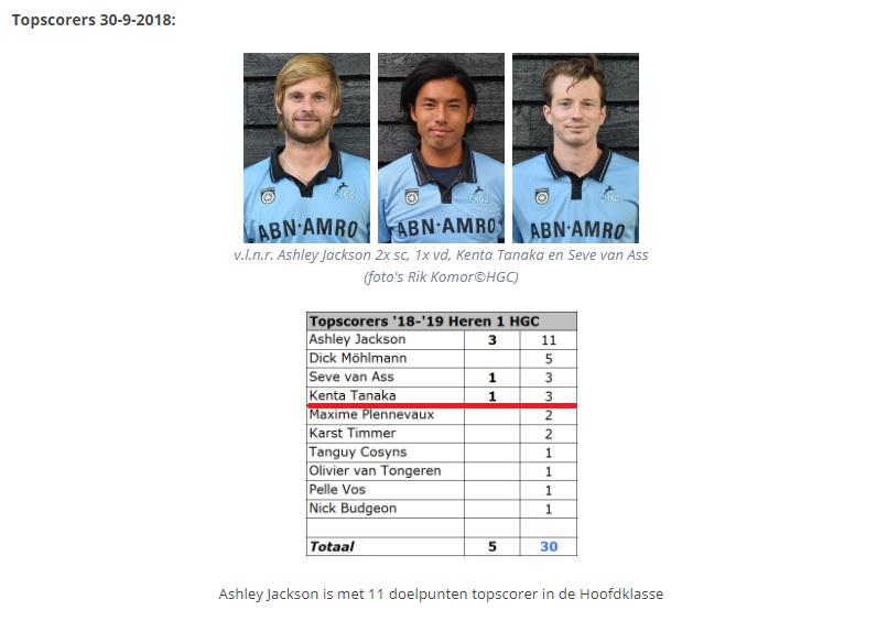 クライン・スイス戦の得点者。左からアシュリー・ジャクソン選手、田中健太選手、セビ・ヴァン・アス選手。 出典元:https://www.hgc.nl/site/default.asp?Option=51&Nieuws=835