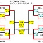 tournament_w1.91