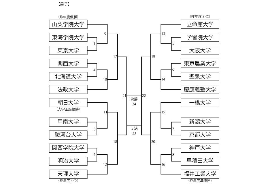 tournament_0913m_pc